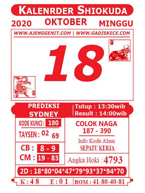 Kode syair Sydney Minggu 18 Oktober 2020 132