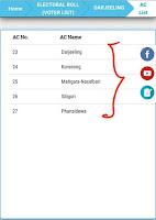 Voter list 2021 Block Wise West Bengal