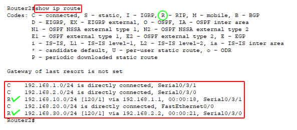 show ip route untuk router2