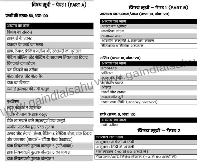 GDS to Postman/MG Exam Syllabus in Hindi