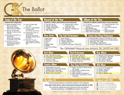 2020 Grammy Awards Printable Ballot