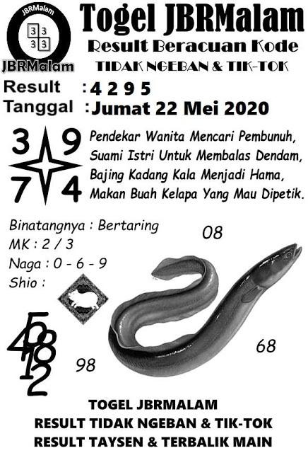 SYAIR TOGEL SYDNEY JUMAT 22 MEI 2020