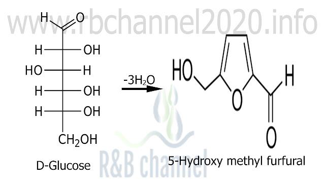 الغلوكوز وتحوله ألى 5-هيدروكسي ميتيل الفورفورال
