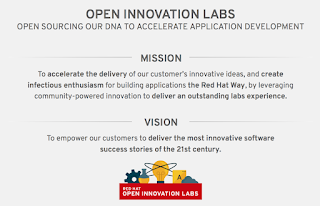 inside open innovation labs