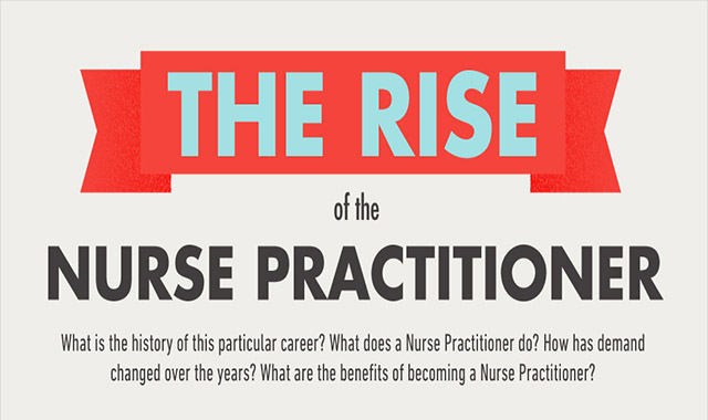 The nurse practitioner's rising #infographic