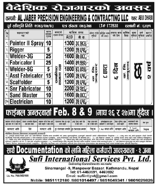 Jobs in Abu Dhabi for Nepali, Salary Rs 65,296