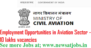 aviation-sector-Recruitment