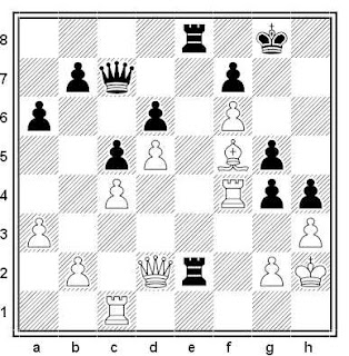 Posición de la partida de ajedrez Miguel Cuellar Gacharna - Samuel Reshevsky (Interzonal de Susa, 1967)