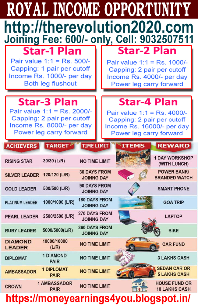 Earn money upto rs29000 per day cell 9032507511 earn money upto rs29000 per day only investing rs600 and earn rs500 per pair 11 indias 1st unique mirror reflection genealogy plan ccuart Gallery