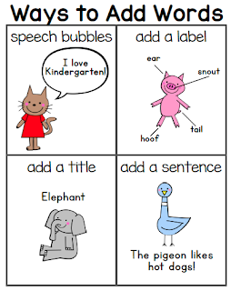 Kindergarten anchor charts that are ready to print and use. Print this anchor chart for individual or small group use or print a poster of this anchor chart at Vista Print. You will use this ways to add words anchor chart again and again. Click to check out more $1 anchor charts.