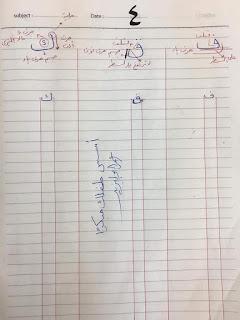 كيفية كتابة الحروف بطريقة صحيحة للأطفال وقواعد خط النسخ حرف قاف و حرف كاف