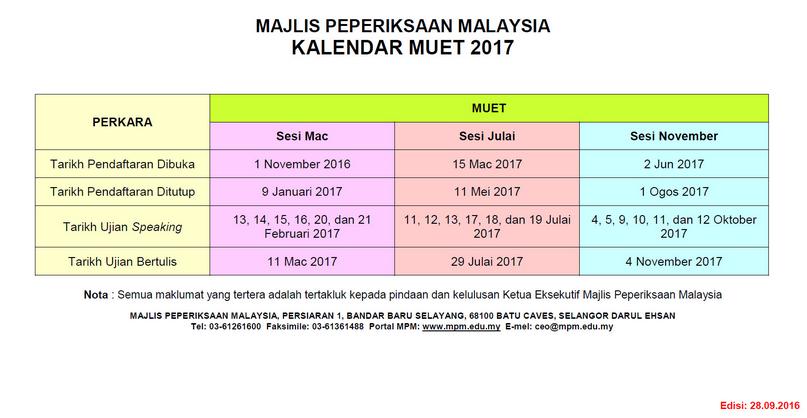Kalendar MUET 2017