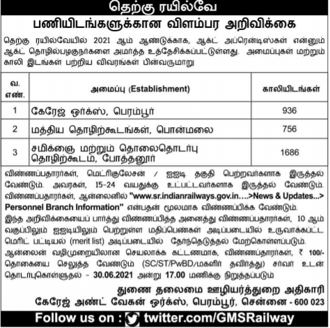 Southern Railway Apprentice Job 2021 online application form