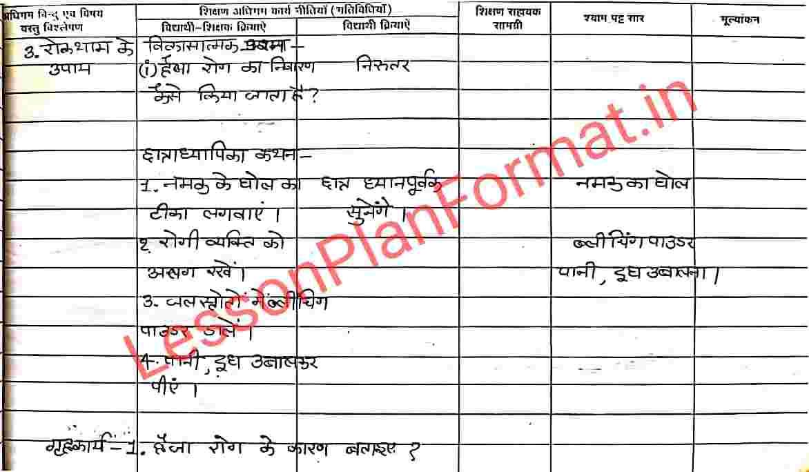 Swasthya Avam Sharirik Shiksha Lesson Plan Class 7