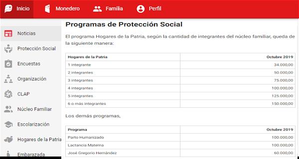 Actualización del monto de los programas sociales, Hogares de la Patria 6 o más integrantes 150.000,00