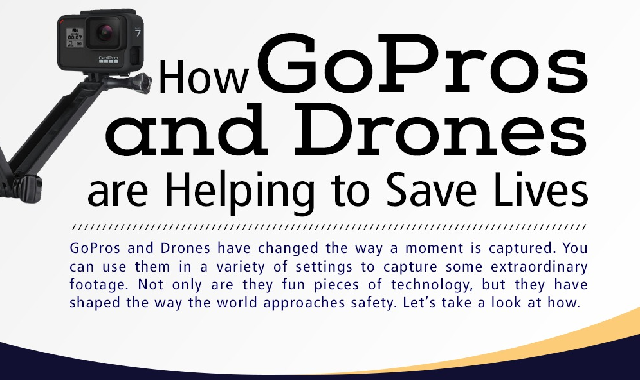 How GoPros and Drones are Helping to Save Lives #infographic