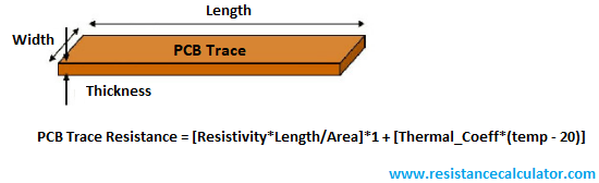 PCB Trace Resistance Calculator