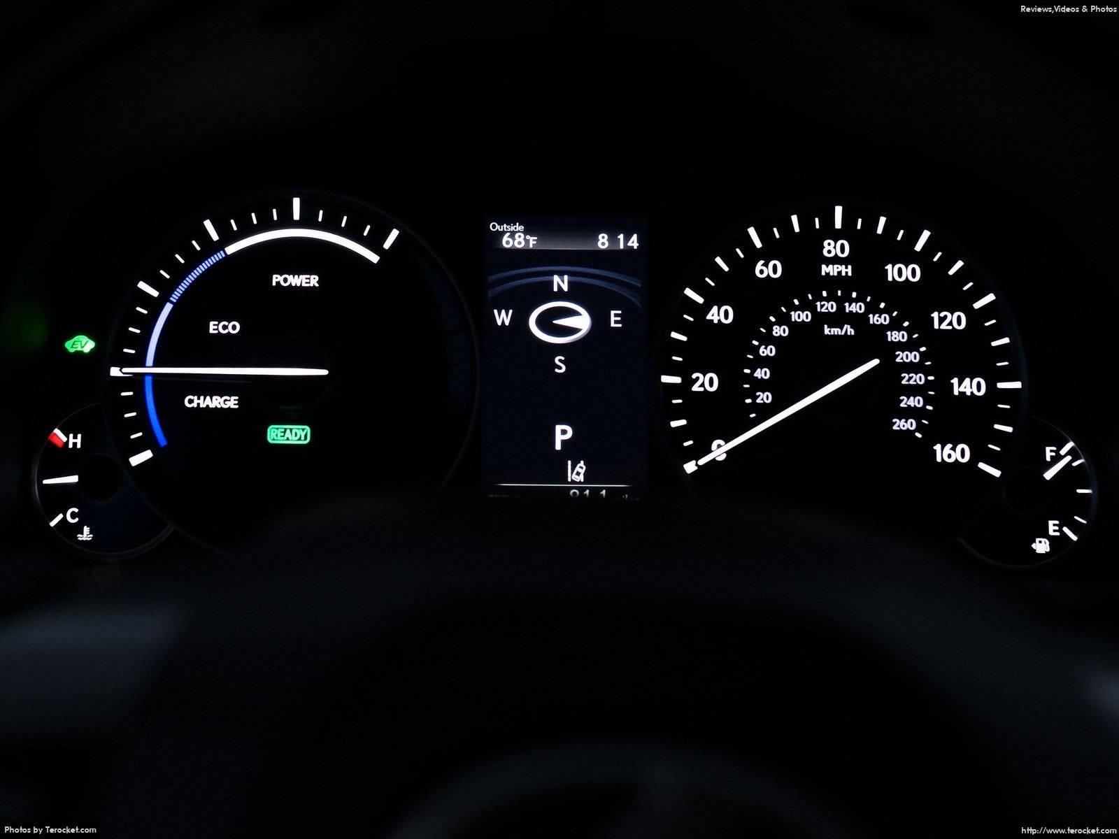 Hệ thống đồng hồ hiển thị thông tin, tốc độ, nhiên liệu và cảnh báo
