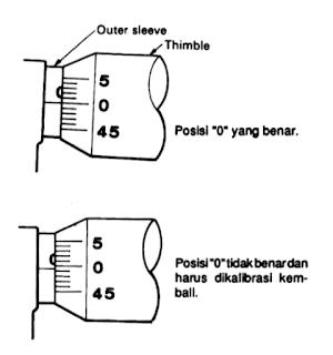 Mengkalibrasi Mircrometer