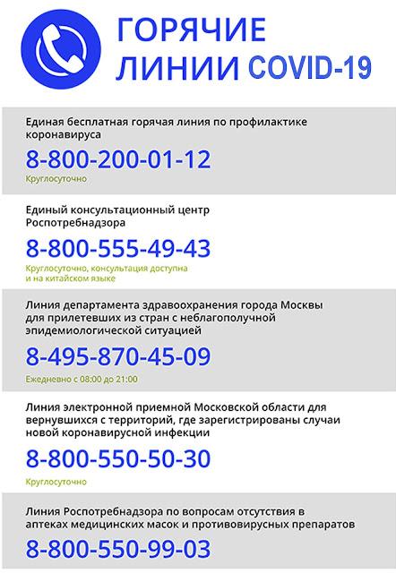 Инфографика телефоны коронавирус