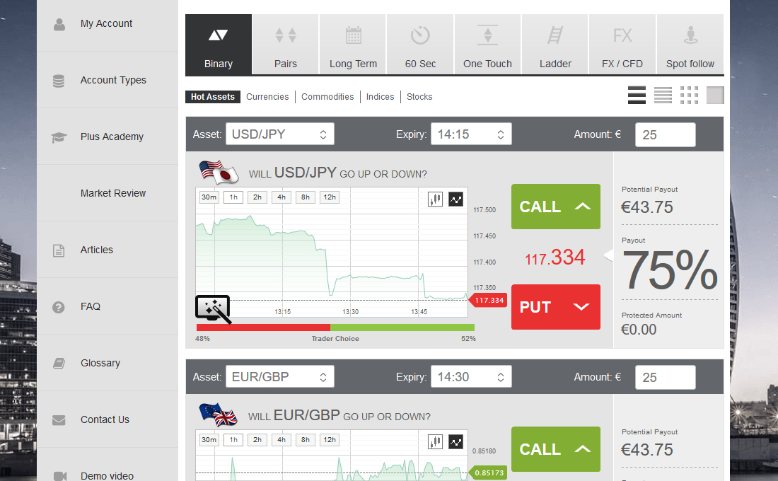 Difference between traditional options and binary options