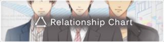 http://otomeotakugirl.blogspot.com/2016/07/after-school-affairs-character.html