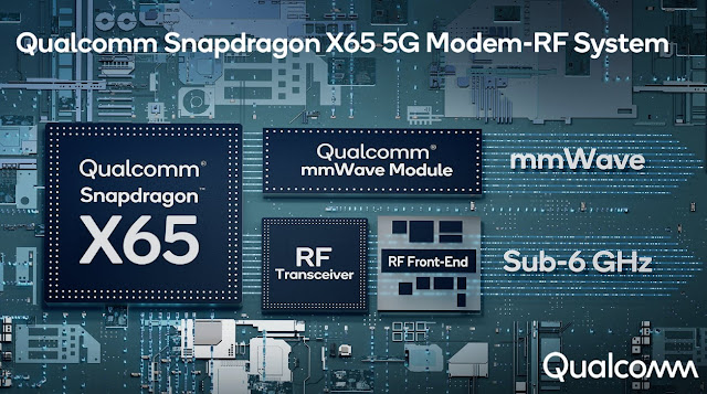 The Snapdragon X65 chipset is now the world's fastest commercially available smartphone processor