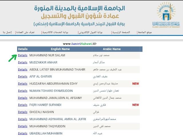 Daftar Nama Lulus Madinah 2020