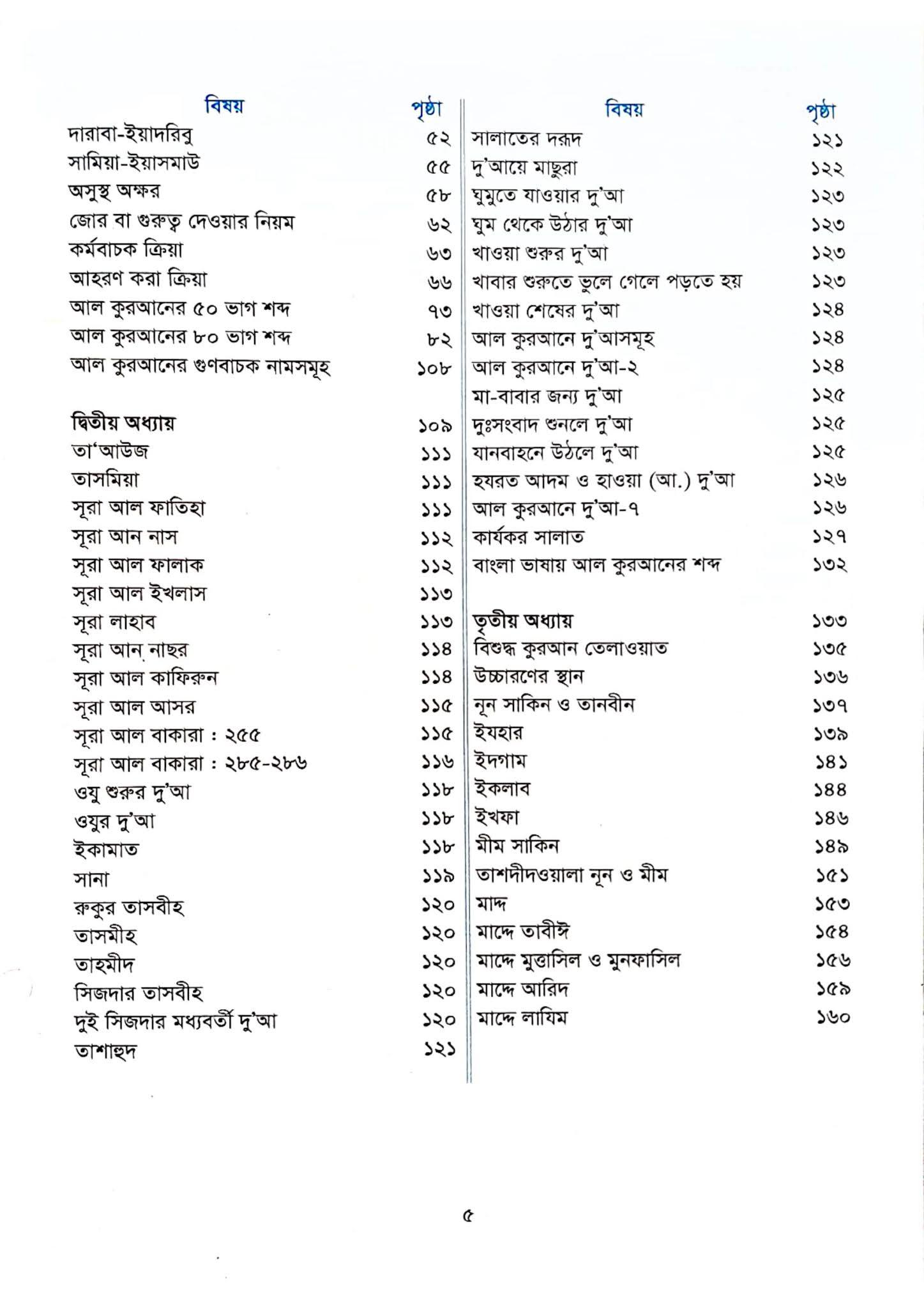 কুরআন বুুুুঝার সহায়িকা Pdf Download | কুরআন বুঝার সহায়িকা -কাজী সাগীর আহমদ PDF