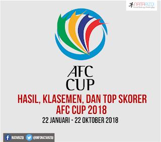 Piala AFC 2018