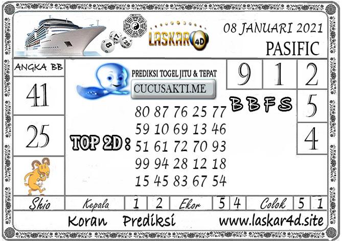 Prediksi Togel PASIFIC LASKAR4D 08 JANUARI 2021