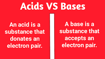Difference between acids and bases