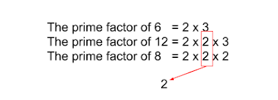 LCM And HCF Definition, Formula, Relation, Questions, Trick 2