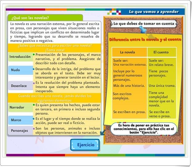 """""""Las novelas"""" (Actividad interactiva de Literatura de Primaria)"""