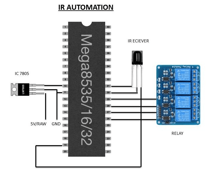 ir remote controlled home automation,home automation using arduino and ir sensor