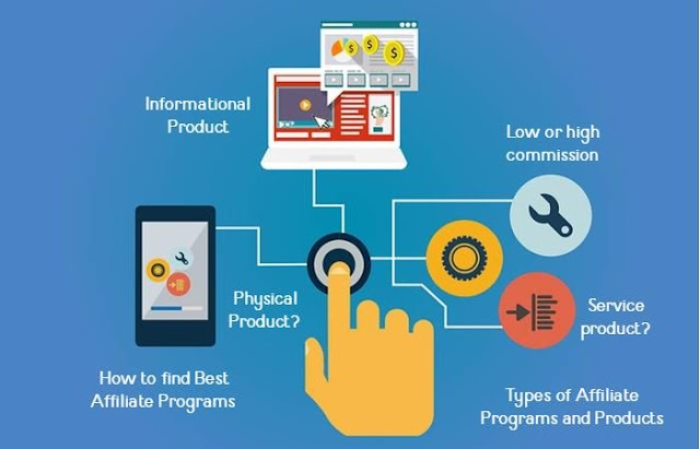 How to find Best Affiliate Programs for your Niche 2021
