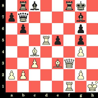Les Blancs jouent et matent en 4 coups - Irina Bulmaga vs Avital Haitovich, Budva, 2019
