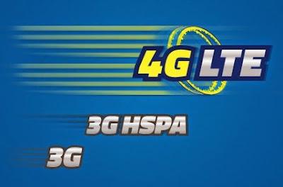 Cara Cek Kuota Xl 4G LTE dan 3G Terbaru 2018