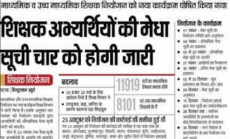 "Provisional Merit List Madhyamik and 10+2 District & Niyojan ikai wise ""6 Phase"""