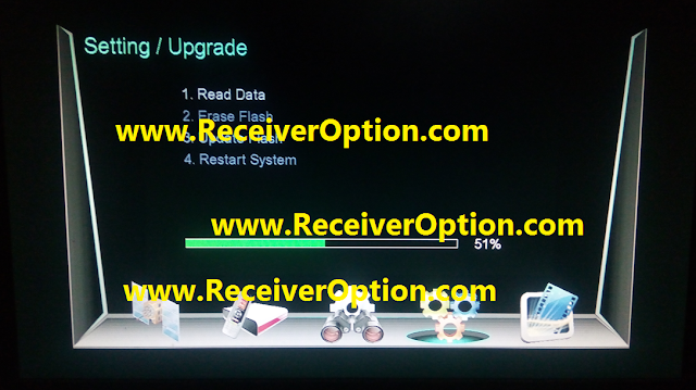 1506T ECHOLINK I 5000 SIM HD RECEIVER AUTO ROLL POWERVU KEY NEW SOFTWARE