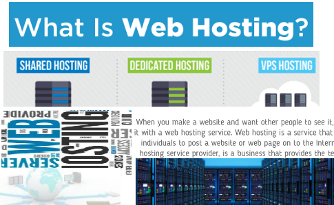 What is Web Hosting & how web hosting work?