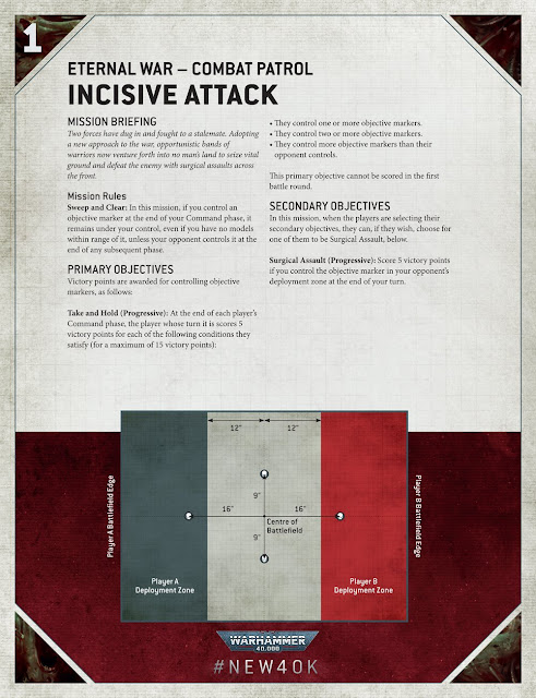 Incisive Attack Eternal War