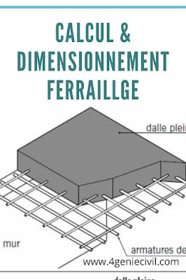 Calcul ferraillage dalle pleine pdf