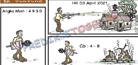 Prediksi Togel Pak Tuntung Hongkong Sabtu 03 April 2021