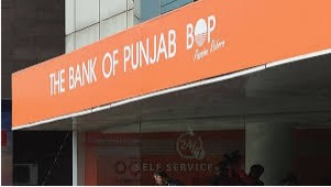 List Of Banks In Swat 2021