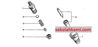 penyetelan injektor nozzle
