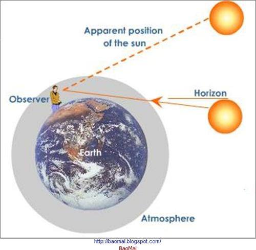 Tại sao Mặt trời lại to khi bình minh và hoàng hôn?