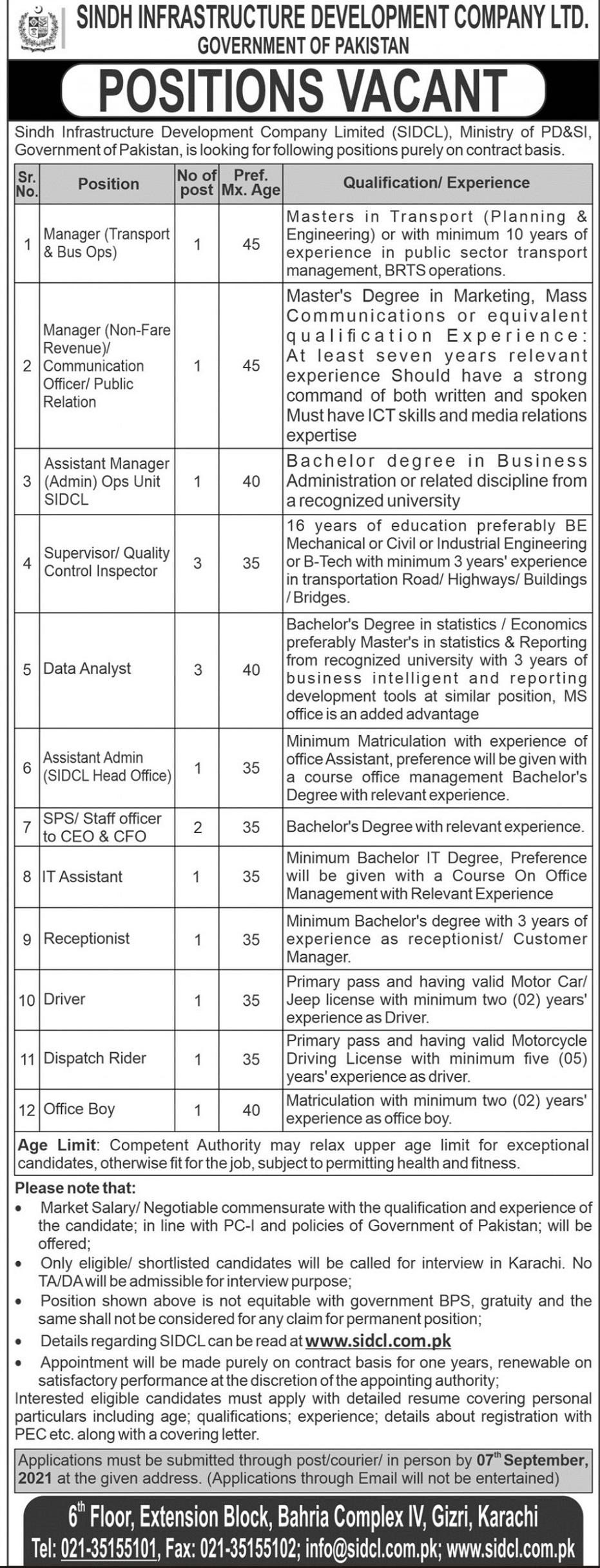 Sindh Infrastructure Development Company Limited SIDCL Karachi Jobs 2021