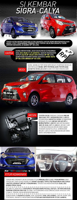 Daftar Harga Resmi Mobil Toyota Calya 2016