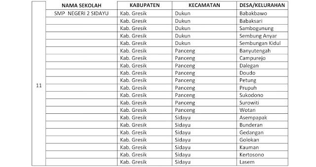 PPDB) online 2019 Jakarta